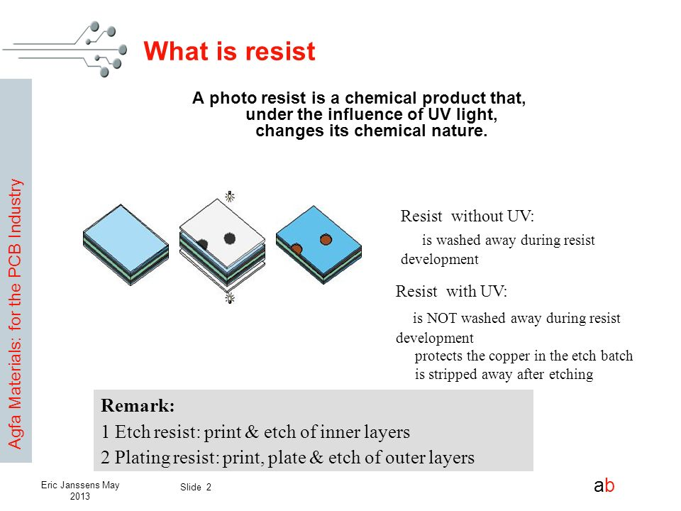 Agfa Materials: for the PCB Industry abab Slide 2 Eric Janssens May 2013 What is resist A photo resist is a chemical product that, under the influence
