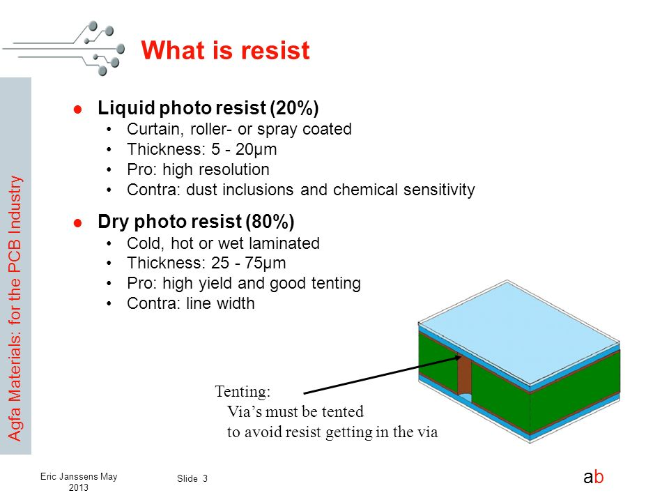 Agfa Materials: for the PCB Industry abab Slide 3 Eric Janssens May 2013 What is resist Liquid photo resist (20%) Curtain, roller- or spray coated Thi