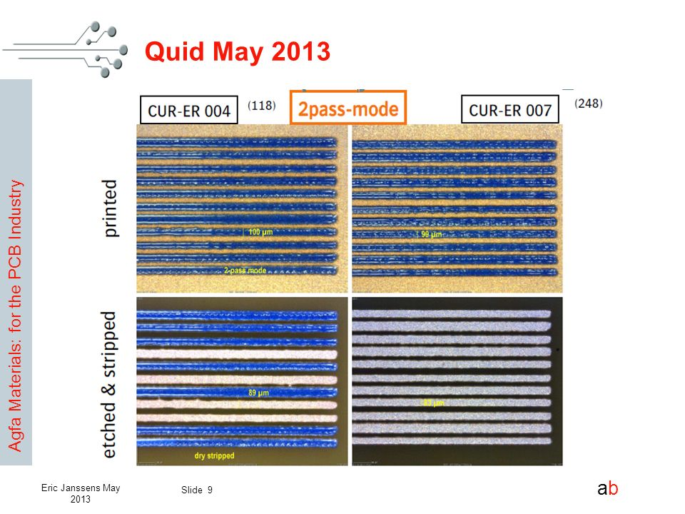 Agfa Materials: for the PCB Industry abab Slide 9 Eric Janssens May 2013 Quid May 2013
