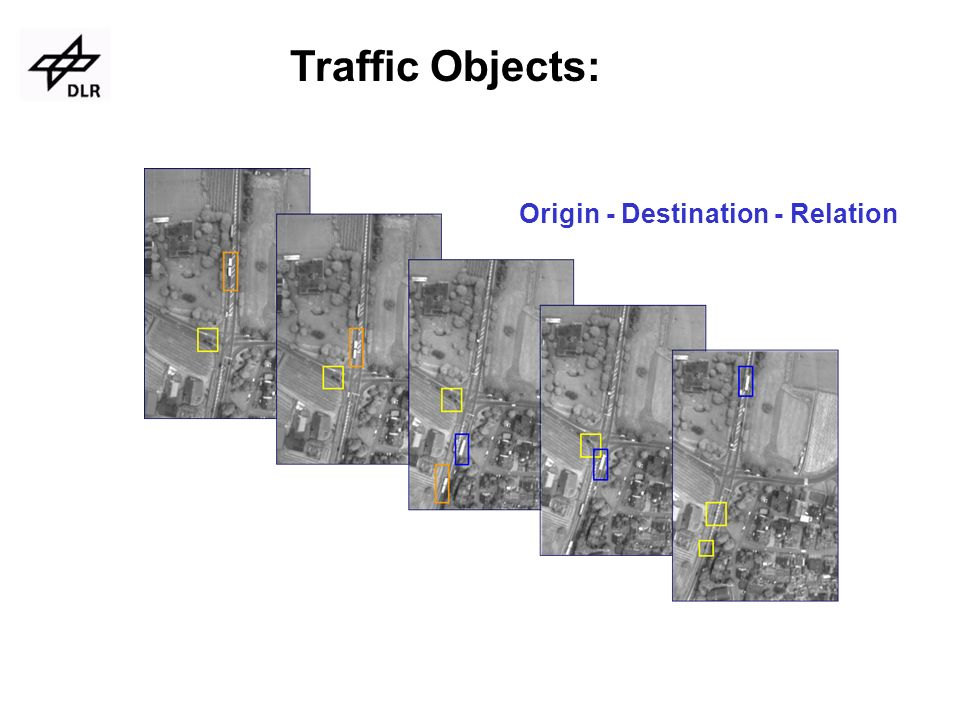 Origin - Destination - Relation Traffic Objects: