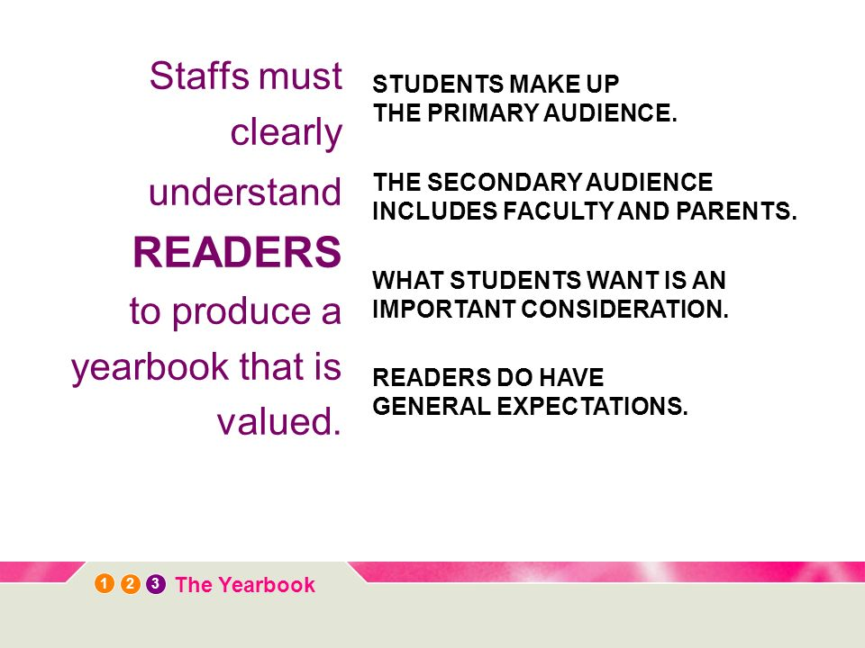 1 3 2 The Yearbook Staffs must clearly understand READERS to produce a yearbook that is valued. STUDENTS MAKE UP THE PRIMARY AUDIENCE. THE SECONDARY A