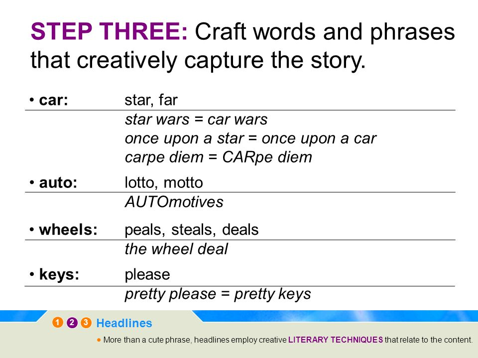 12 3 Headlines More than a cute phrase, headlines employ creative LITERARY TECHNIQUES that relate to the content. STEP THREE: Craft words and phrases