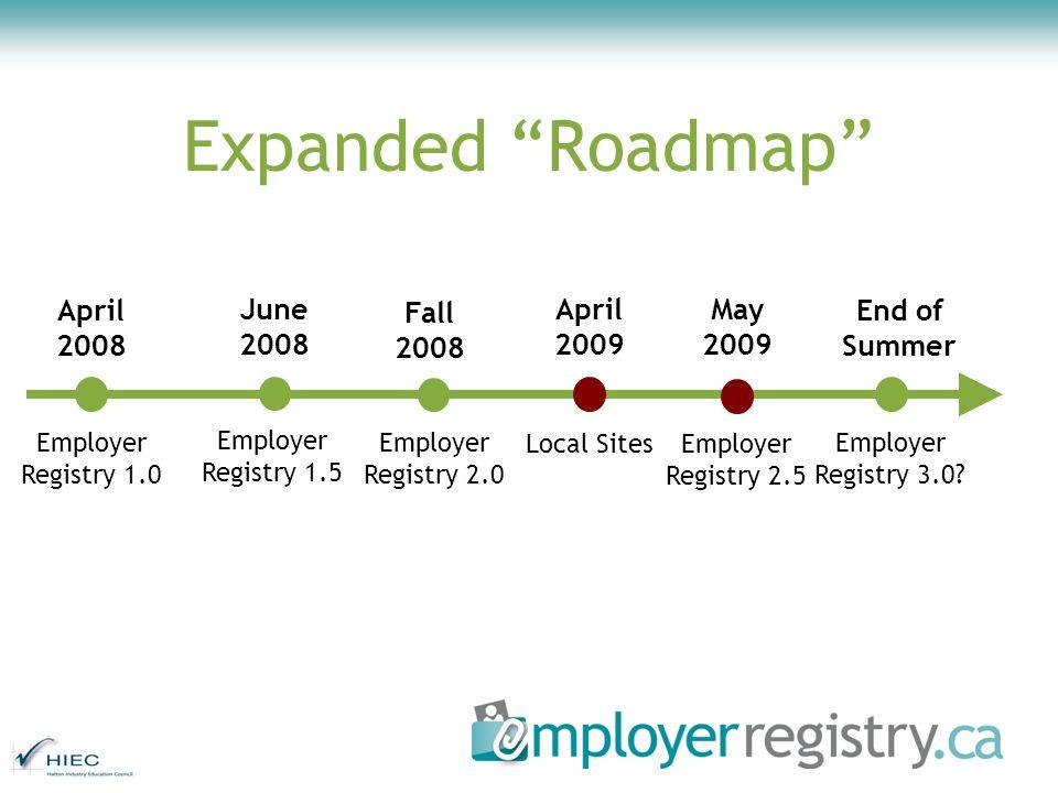 Expanded Roadmap Employer Registry 1.0 Employer Registry 1.5 Employer Registry 2.0 Employer Registry 3.0.