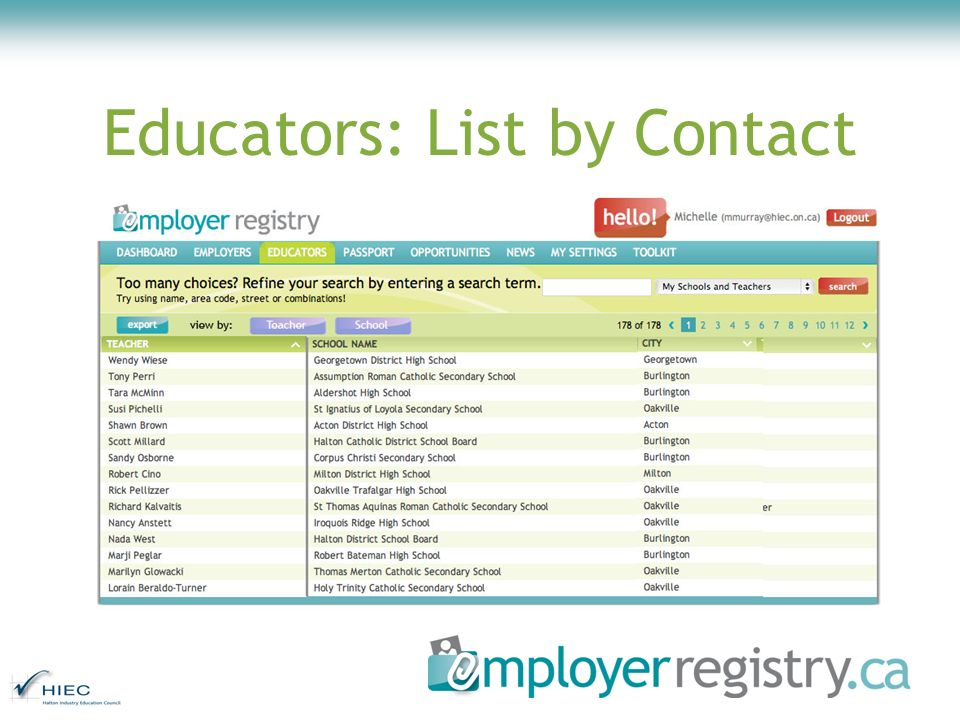 Educators: List by Contact
