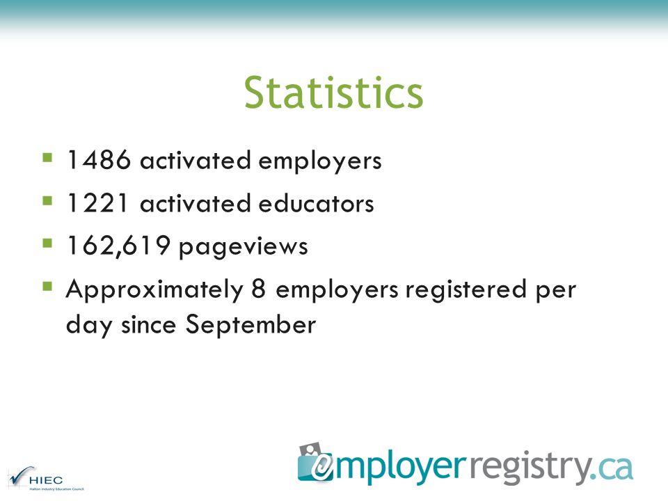 6. Group Discussion: Employer Recruitment & Utilization Strategies