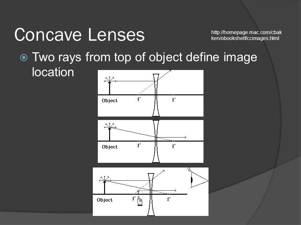 Equations All lenses obey the same equation 1/do + 1/di = 1/f f is negative for concave lens di is also negative Magnification: hi/ho = di/do