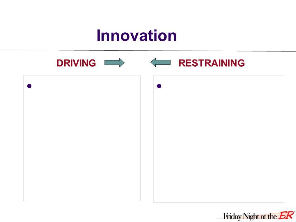 Innovation DRIVINGRESTRAINING