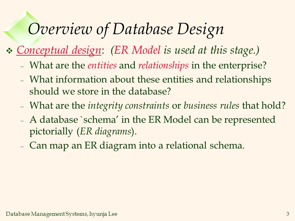 Database Management Systems, hyunja Lee14 Exercise of Mapping Constraints and Participation Constraints (Contd) lot name dname budgetdid name dname budgetdid works_in Departments Employees ssn MN v Every employee must work in at least one or more than one departments.