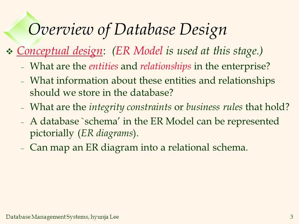 Database Management Systems, hyunja Lee4 ER Model Basics (Entity) v Entity: Real-world object distinguishable from other objects.