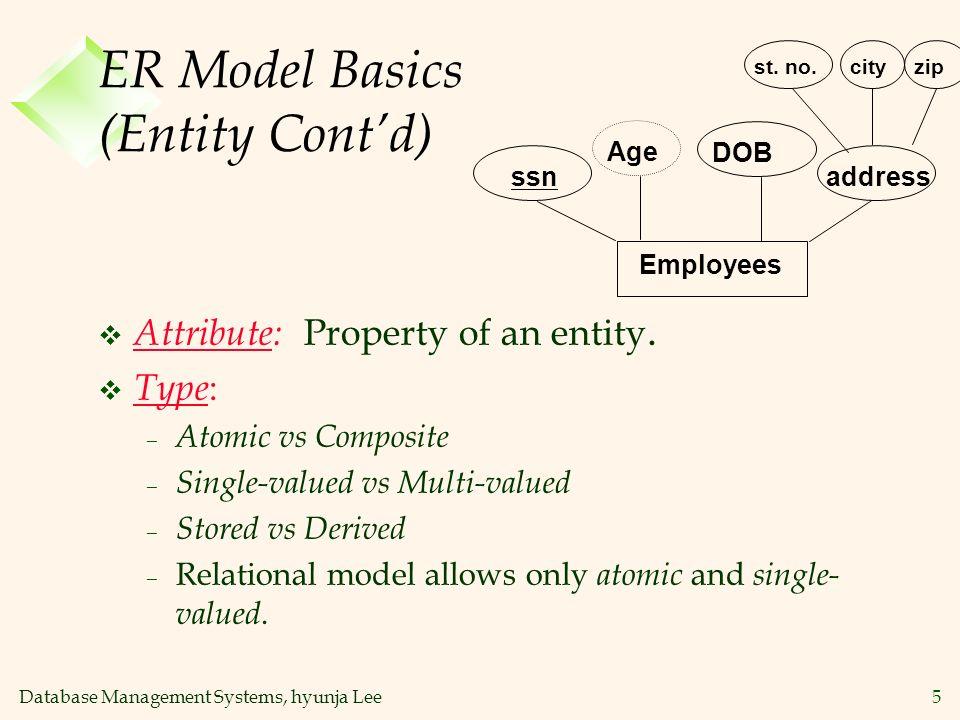 Database Management Systems, hyunja Lee5 ER Model Basics (Entity Contd) v Attribute: Property of an entity. v Type : – Atomic vs Composite – Single-va