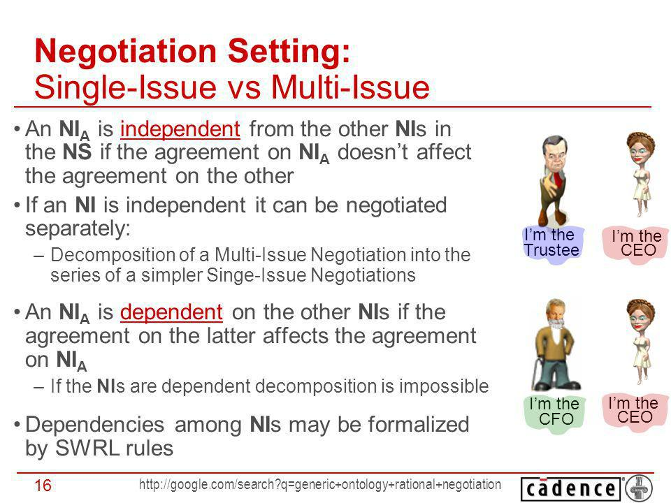 http://google.com/search q=generic+ontology+rational+negotiation 16 Negotiation Setting: Single-Issue vs Multi-Issue An NI A is independent from the other NIs in the NS if the agreement on NI A doesnt affect the agreement on the other If an NI is independent it can be negotiated separately: –Decomposition of a Multi-Issue Negotiation into the series of a simpler Singe-Issue Negotiations An NI A is dependent on the other NIs if the agreement on the latter affects the agreement on NI A –If the NIs are dependent decomposition is impossible Dependencies among NIs may be formalized by SWRL rules Im the CEO Im the Trustee Im the CEO Im the CFO