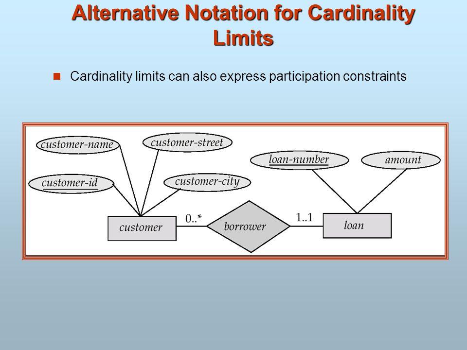 Alternative Notation for Cardinality Limits Cardinality limits can also express participation constraints