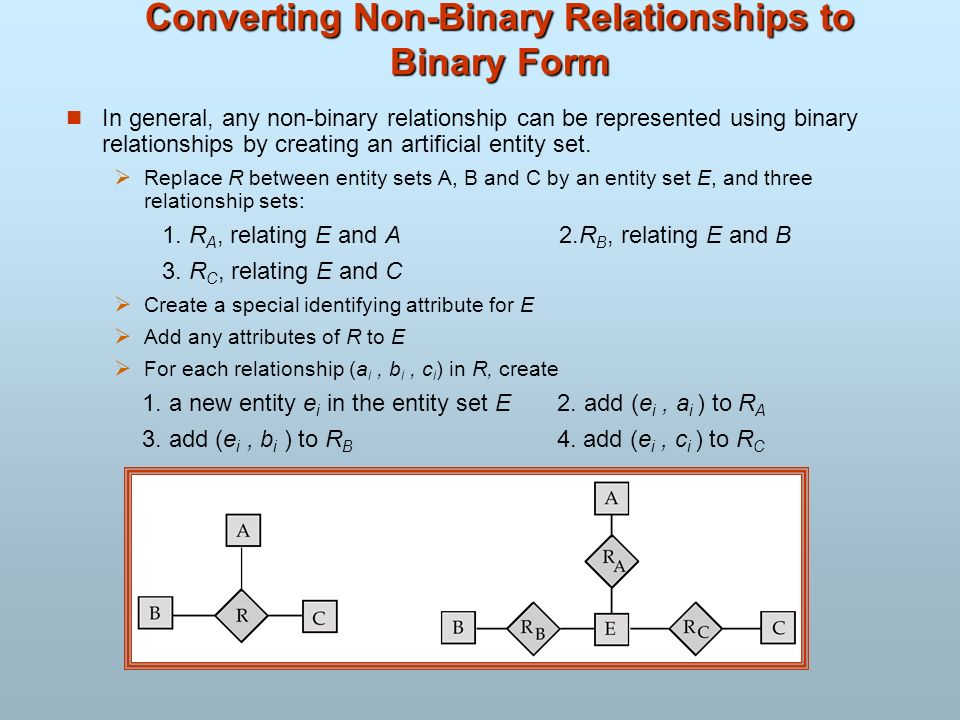 Converting Non-Binary Relationships to Binary Form In general, any non-binary relationship can be represented using binary relationships by creating a