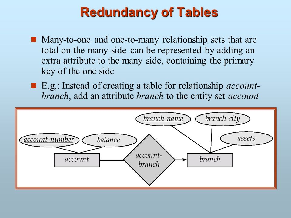 Redundancy of Tables n Many-to-one and one-to-many relationship sets that are total on the many-side can be represented by adding an extra attribute t