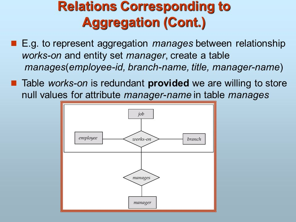 Relations Corresponding to Aggregation (Cont.) E.g. to represent aggregation manages between relationship works-on and entity set manager, create a ta