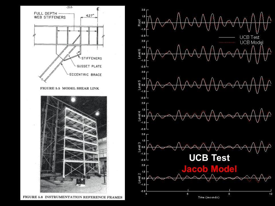 UCB Test Jacob Model