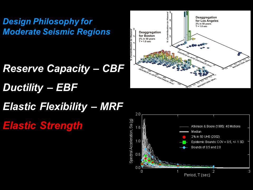 Design Philosophy for Moderate Seismic Regions Reserve Capacity – CBF Ductility – EBF Elastic Flexibility – MRF Elastic Strength