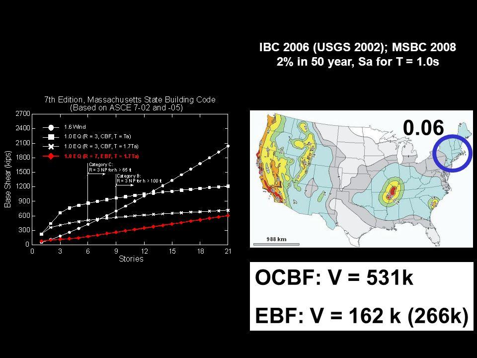 OCBF: V = 531k EBF: V = 162 k (266k) 0.06 IBC 2006 (USGS 2002); MSBC 2008 2% in 50 year, Sa for T = 1.0s