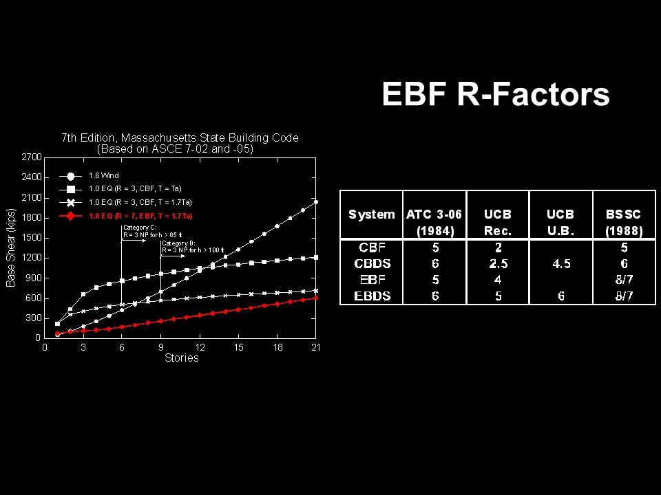 EBF R-Factors