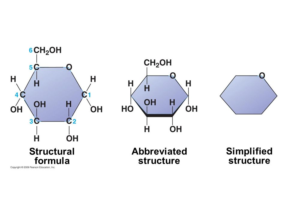 Structural formula Abbreviated structure Simplified structure
