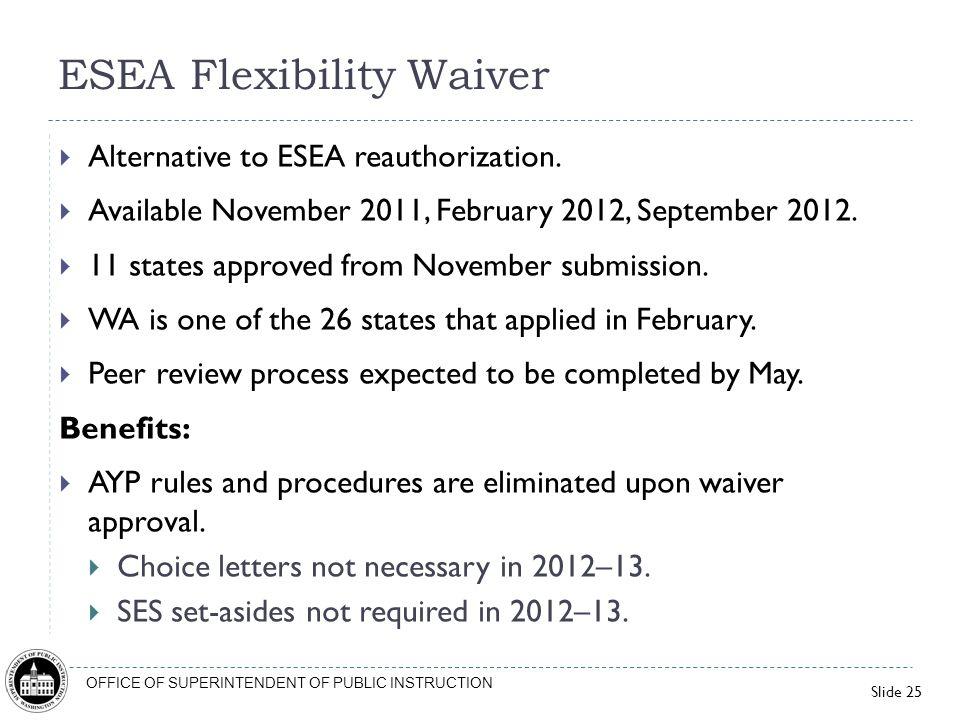 Slide 25 OFFICE OF SUPERINTENDENT OF PUBLIC INSTRUCTION ESEA Flexibility Waiver Alternative to ESEA reauthorization. Available November 2011, February