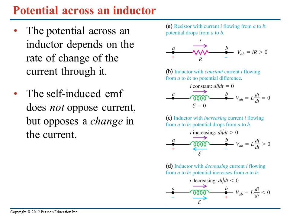 Copyright © 2012 Pearson Education Inc. Potential across an inductor The potential across an inductor depends on the rate of change of the current thr