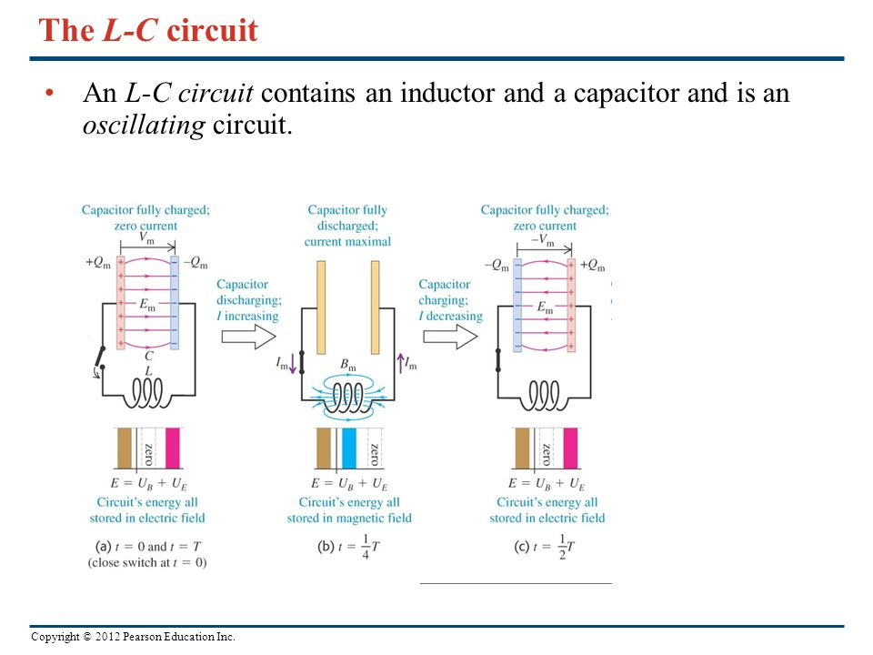 Copyright © 2012 Pearson Education Inc. The L-C circuit An L-C circuit contains an inductor and a capacitor and is an oscillating circuit.