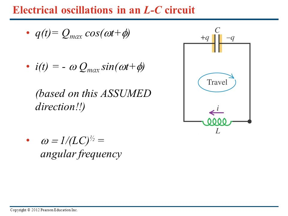 Copyright © 2012 Pearson Education Inc. Electrical oscillations in an L-C circuit q(t)= Q max cos( t+ ) i(t) = - Q max sin( t+ ) (based on this ASSUME