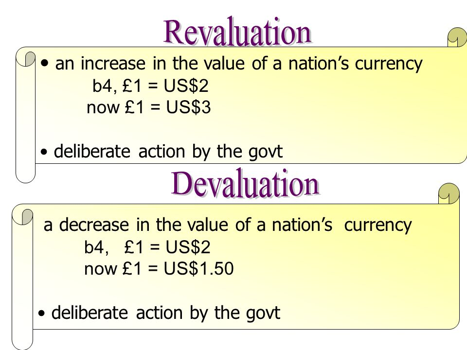 an increase in the value of a nations currency b4, £1 = US$2 now £1 = US$3 deliberate action by the govt a decrease in the value of a nations currency b4, £1 = US$2 now £1 = US$1.50 deliberate action by the govt
