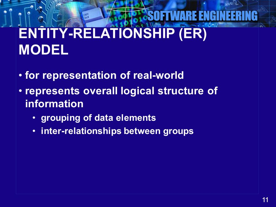 11 ENTITY-RELATIONSHIP (ER) MODEL for representation of real-world represents overall logical structure of information grouping of data elements inter