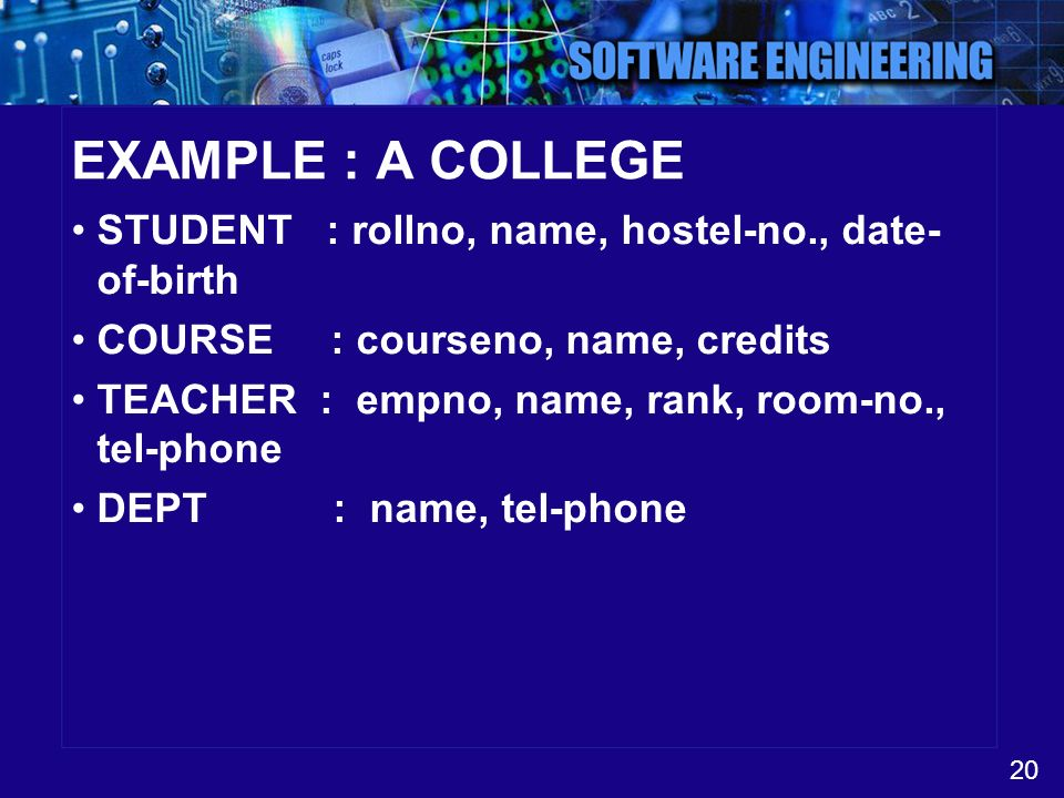 20 EXAMPLE : A COLLEGE STUDENT : rollno, name, hostel-no., date- of-birth COURSE : courseno, name, credits TEACHER : empno, name, rank, room-no., tel-
