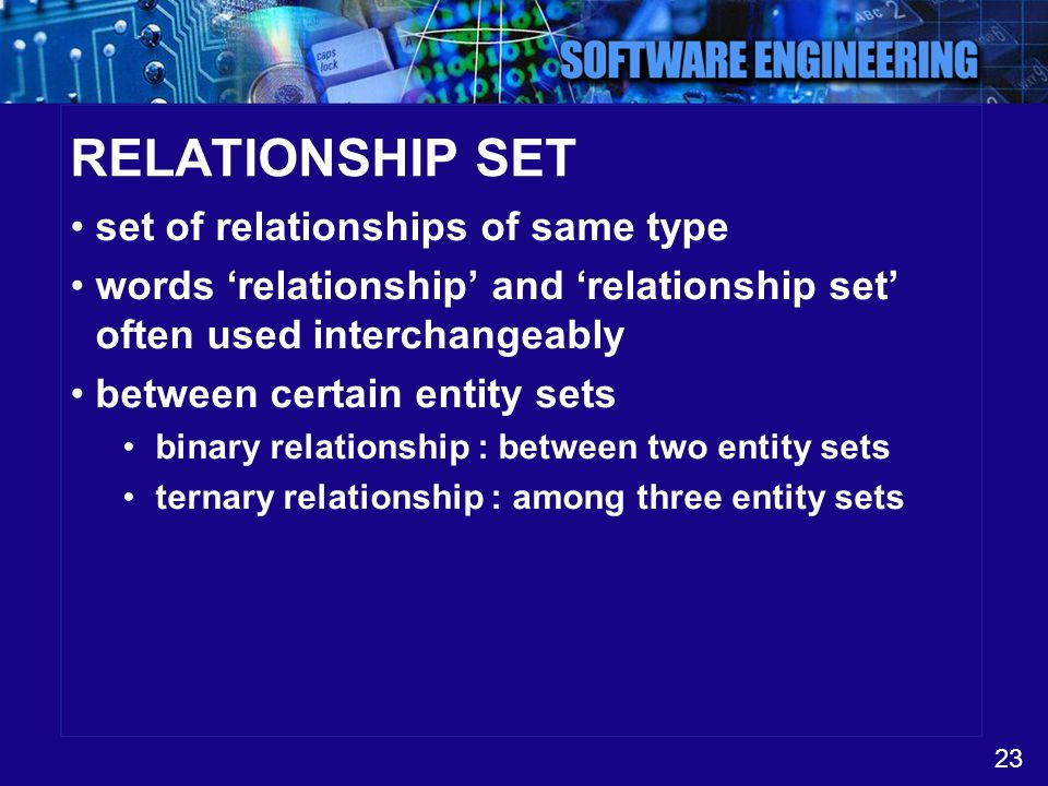 23 RELATIONSHIP SET set of relationships of same type words relationship and relationship set often used interchangeably between certain entity sets b