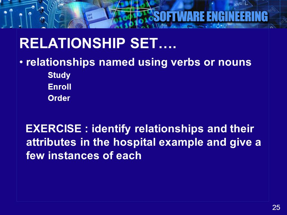 25 RELATIONSHIP SET…. relationships named using verbs or nouns Study Enroll Order EXERCISE : identify relationships and their attributes in the hospit