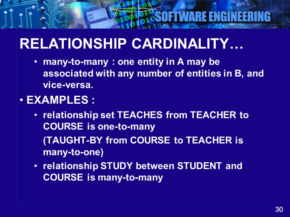 30 RELATIONSHIP CARDINALITY… many-to-many : one entity in A may be associated with any number of entities in B, and vice-versa. EXAMPLES : relationshi