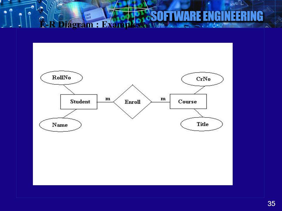 35 E-R Diagram : Examples