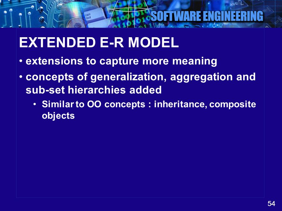 54 EXTENDED E-R MODEL extensions to capture more meaning concepts of generalization, aggregation and sub-set hierarchies added Similar to OO concepts