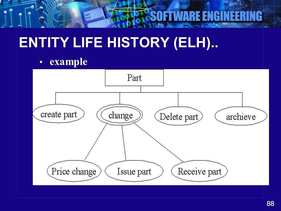 88 ENTITY LIFE HISTORY (ELH).. example