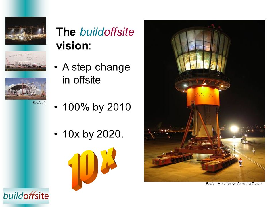 The buildoffsite vision: A step change in offsite 100% by 2010 10x by 2020. BAA – Heathrow Control Tower BAA T5