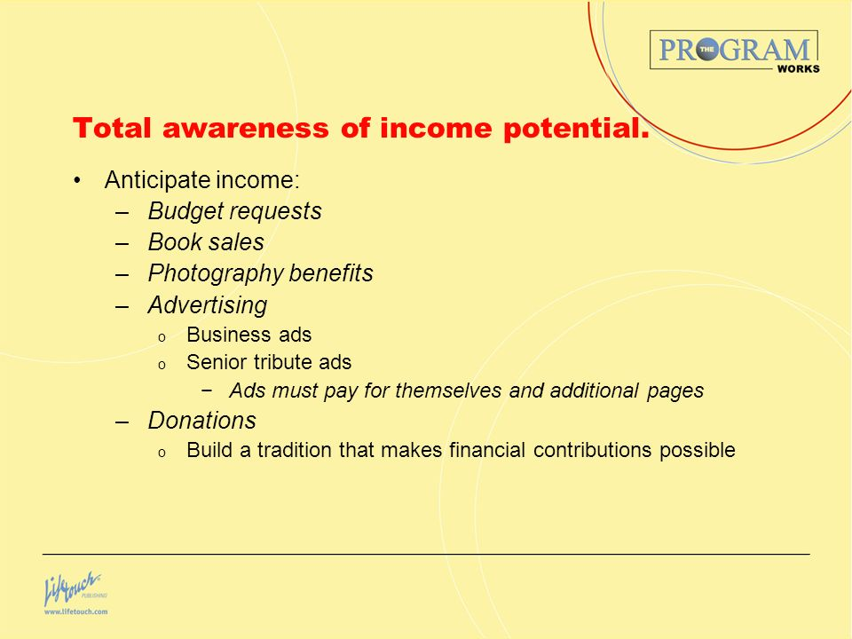 Total awareness of income potential.