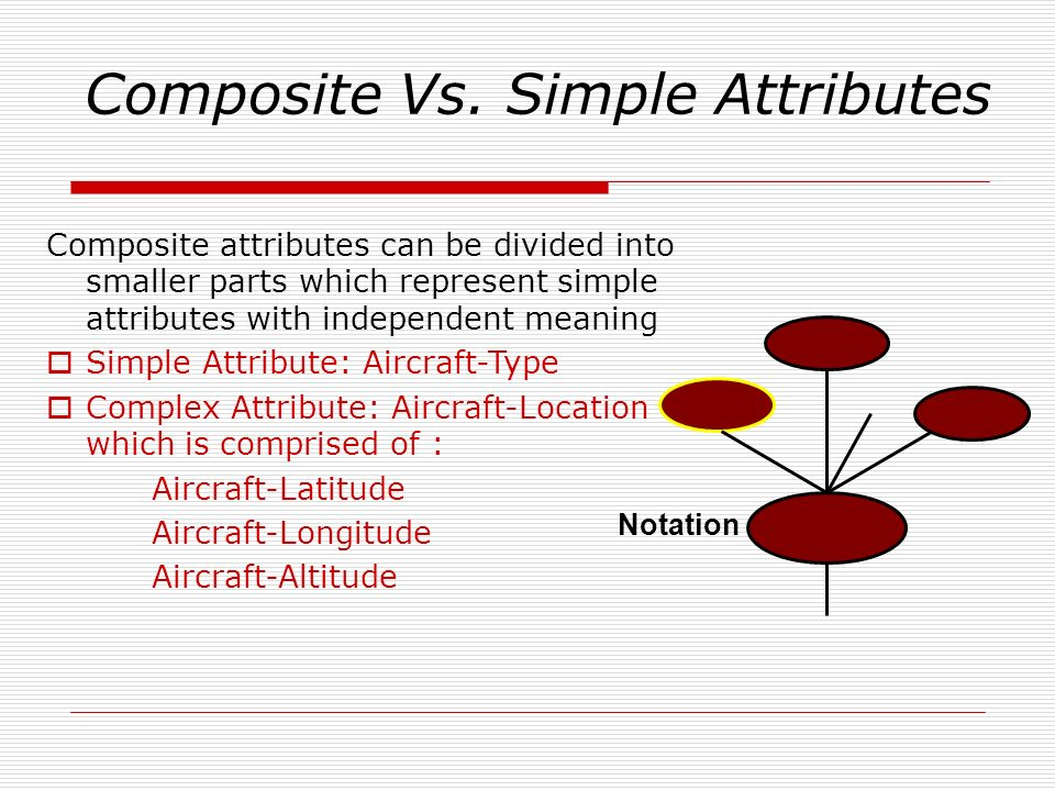 Composite Vs. Simple Attributes Composite attributes can be divided into smaller parts which represent simple attributes with independent meaning Simp