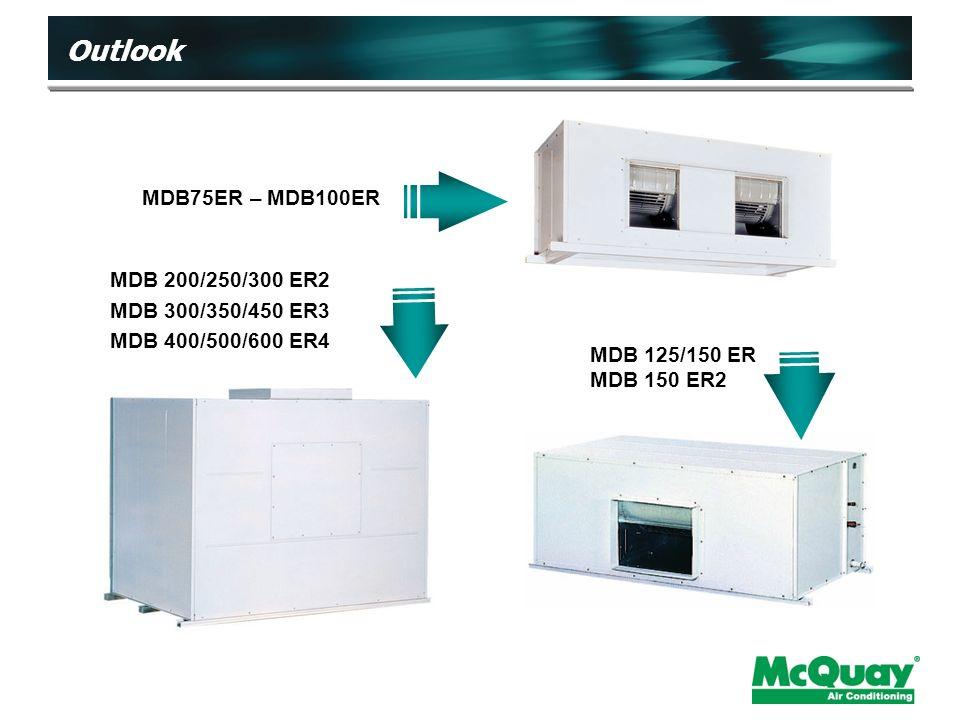Outlook MDB75ER – MDB100ER MDB 125/150 ER MDB 150 ER2 MDB 200/250/300 ER2 MDB 300/350/450 ER3 MDB 400/500/600 ER4
