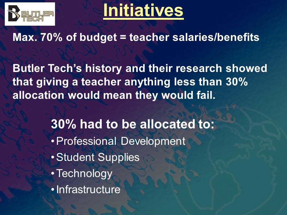 Initiatives Max. 70% of budget = teacher salaries/benefits 30% had to be allocated to: Professional Development Student Supplies Technology Infrastruc