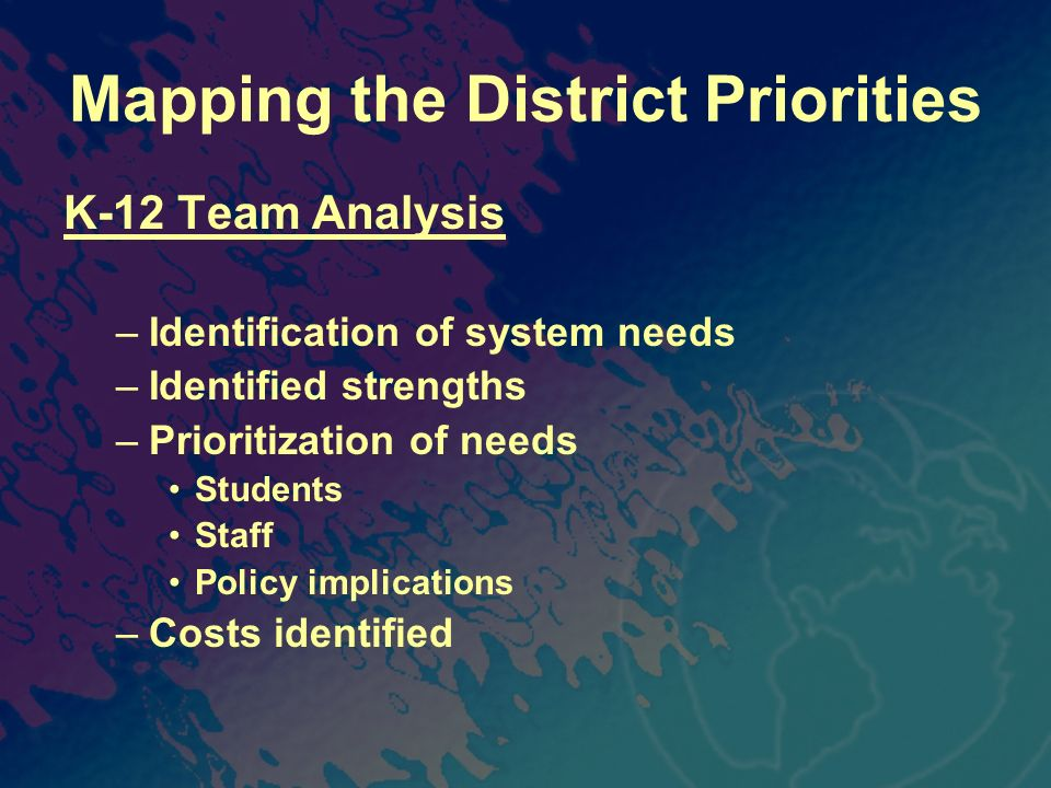 Mapping the District Priorities K-12 Team Analysis –Identification of system needs –Identified strengths –Prioritization of needs Students Staff Polic