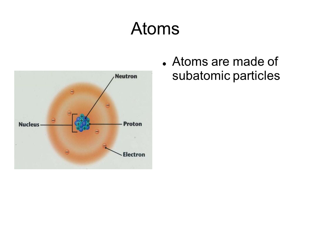 Atoms Atoms are made of subatomic particles
