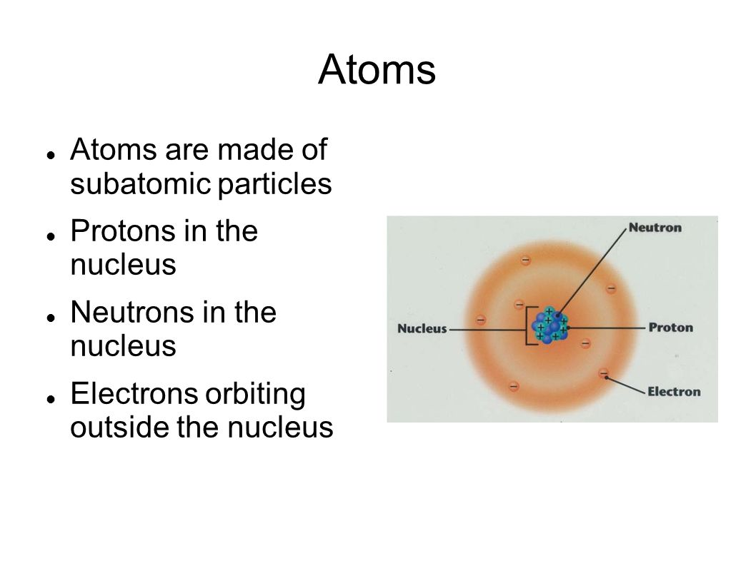 Atoms Atoms are made of subatomic particles Protons in the nucleus Neutrons in the nucleus Electrons orbiting outside the nucleus