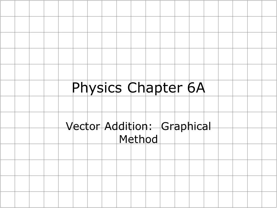 Physics Chapter 6A Vector Addition: Graphical Method