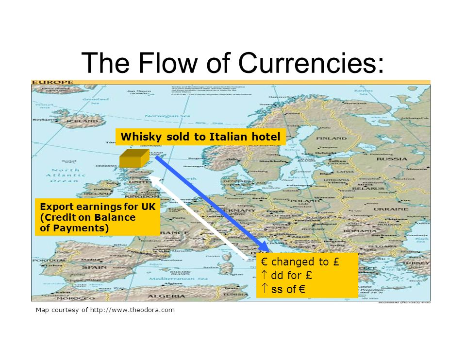 The Flow of Currencies: Whisky sold to Italian hotel changed to £ dd for £ ss of Export earnings for UK (Credit on Balance of Payments) Map courtesy o