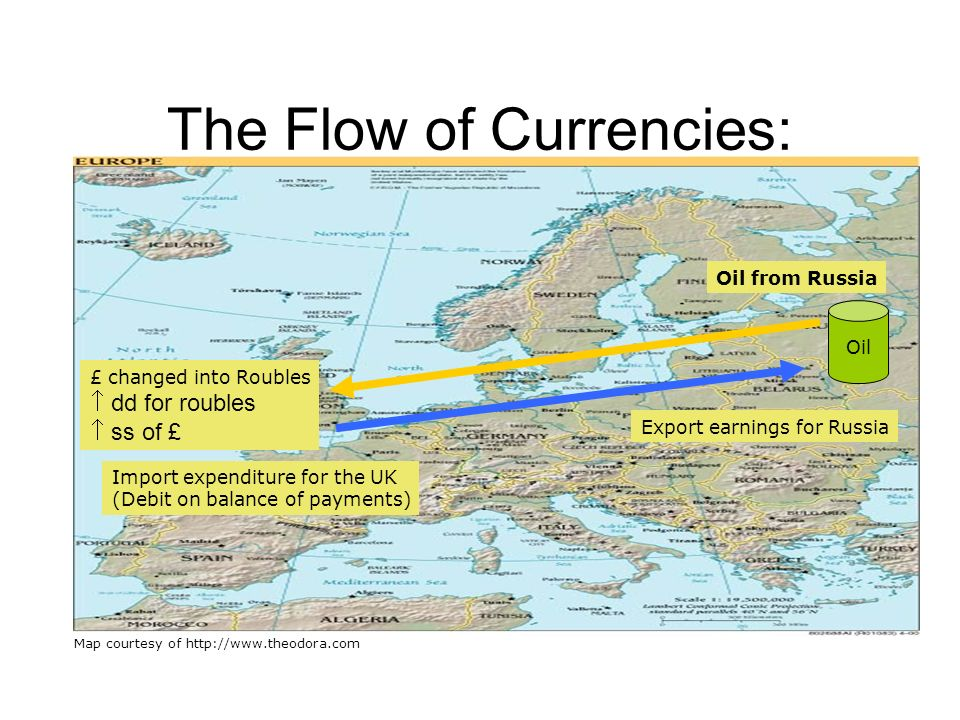 The Flow of Currencies: Oil Oil from Russia £ changed into Roubles dd for roubles ss of £ Export earnings for Russia Import expenditure for the UK (De