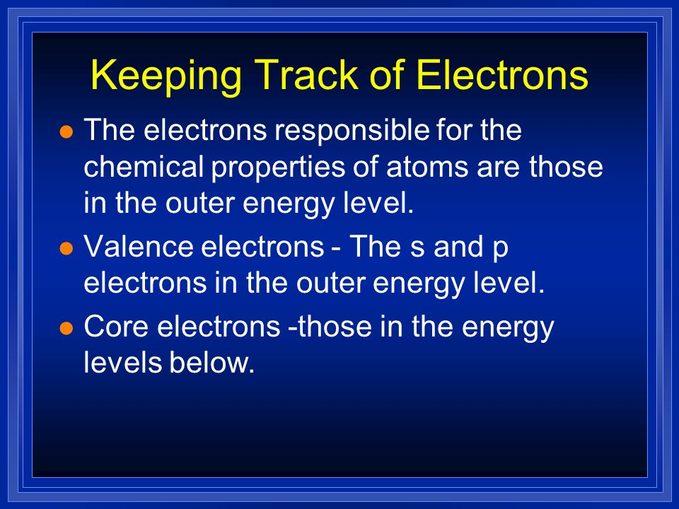Keeping Track of Electrons Atoms in the same column –Have the same outer electron configuration.