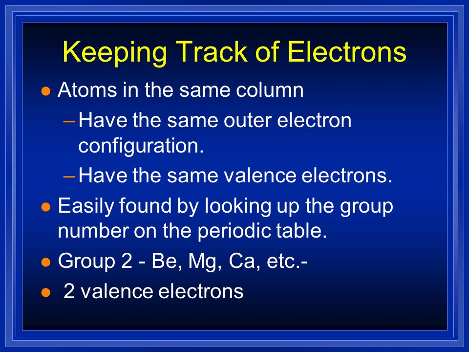 Keeping Track of Electrons Atoms in the same column –Have the same outer electron configuration. –Have the same valence electrons. Easily found by loo